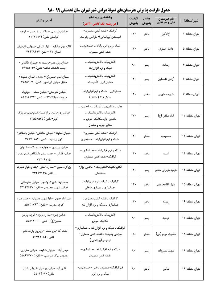 ثبت نام آزمون ورودی پایه دهم هنرستان های نمونه دولتی تهران
