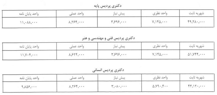 شهریه دکتری دانشگاه مازندران 98 - 99