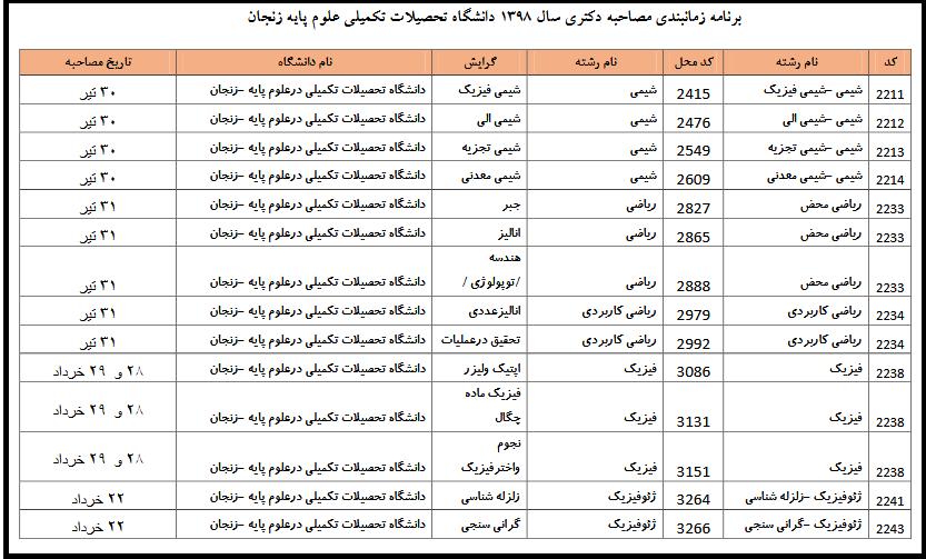 زمان مصاحبه دکتری دانشگاه تحصیلات تکمیلی زنجان 98