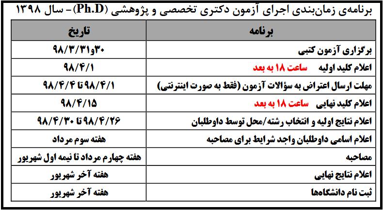 زمانبندی آزمون دکتری وزارت بهداشت 98